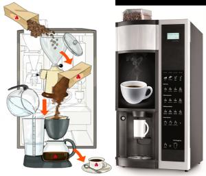 Tips innspill Kaffe skal smake godt!